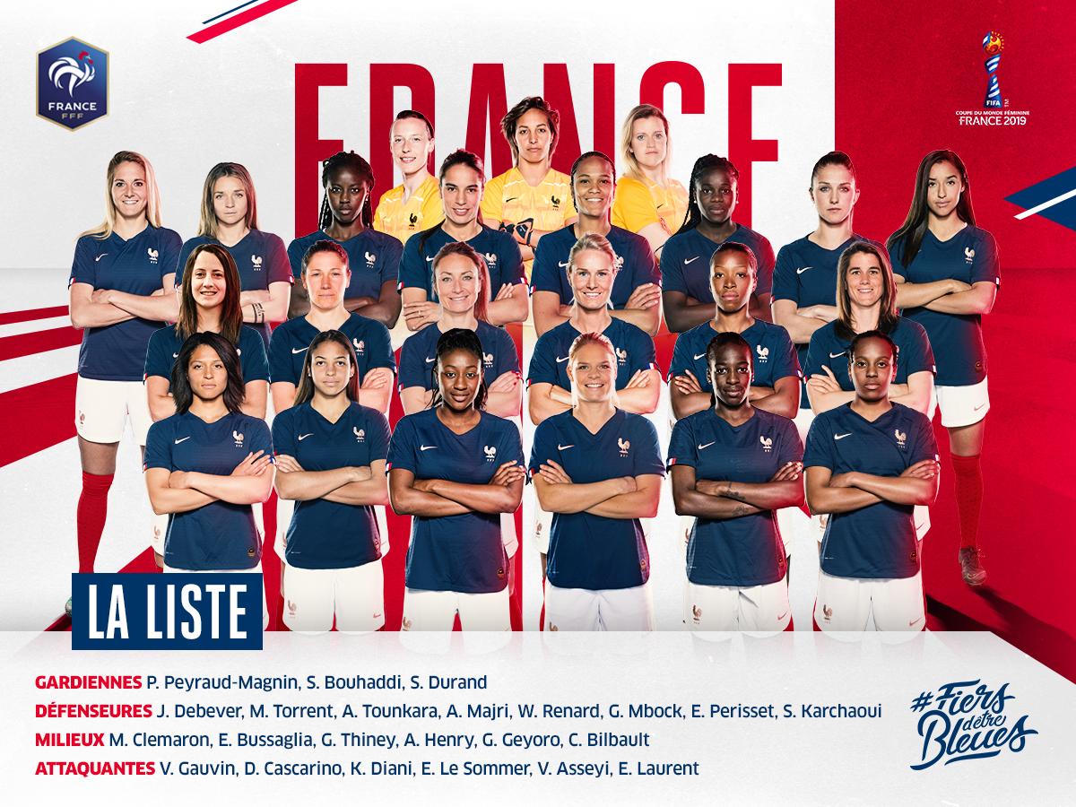 News_FFF_devoile_liste_23_Coupe_Monde_Liste_joueuses_World_Cup